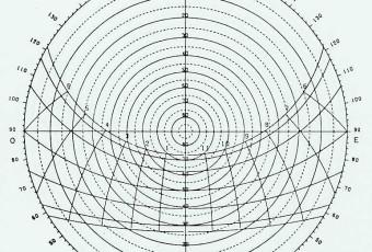 Cómo entender una carta solar